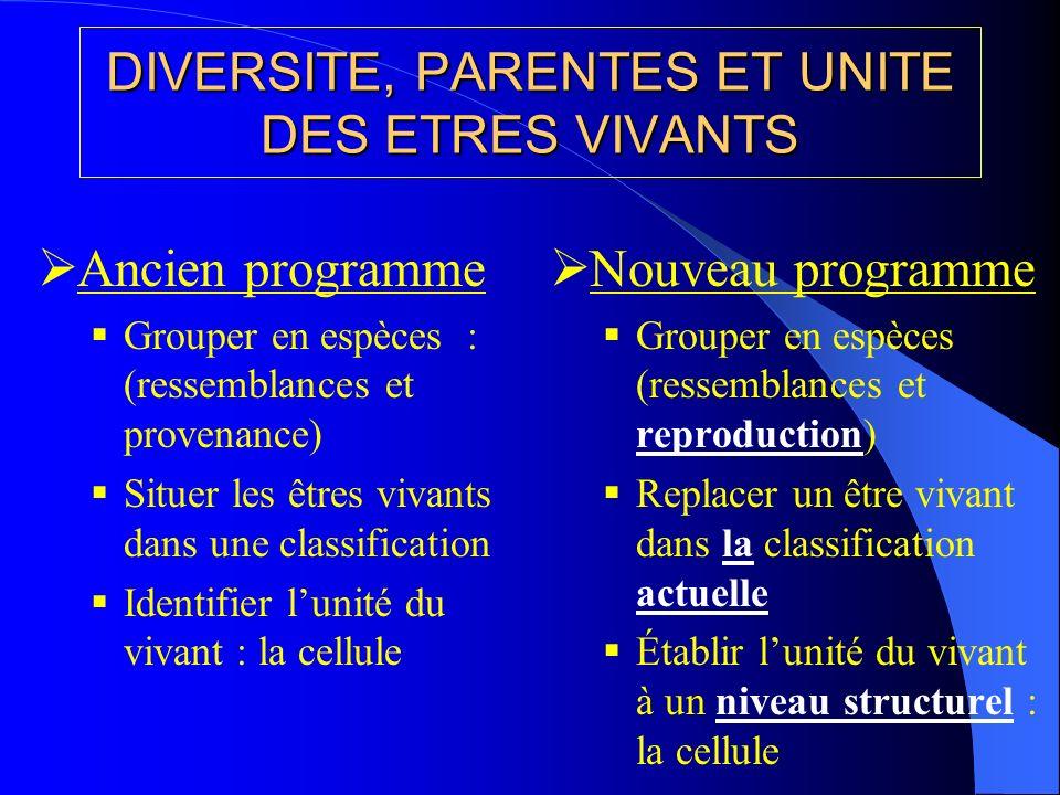 DIVERSITE, PARENTES ET UNITE DES ETRES VIVANTS