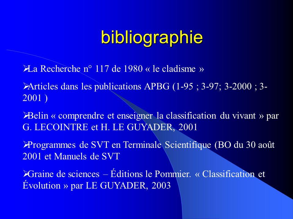 bibliographie La Recherche n° 117 de 1980 « le cladisme »