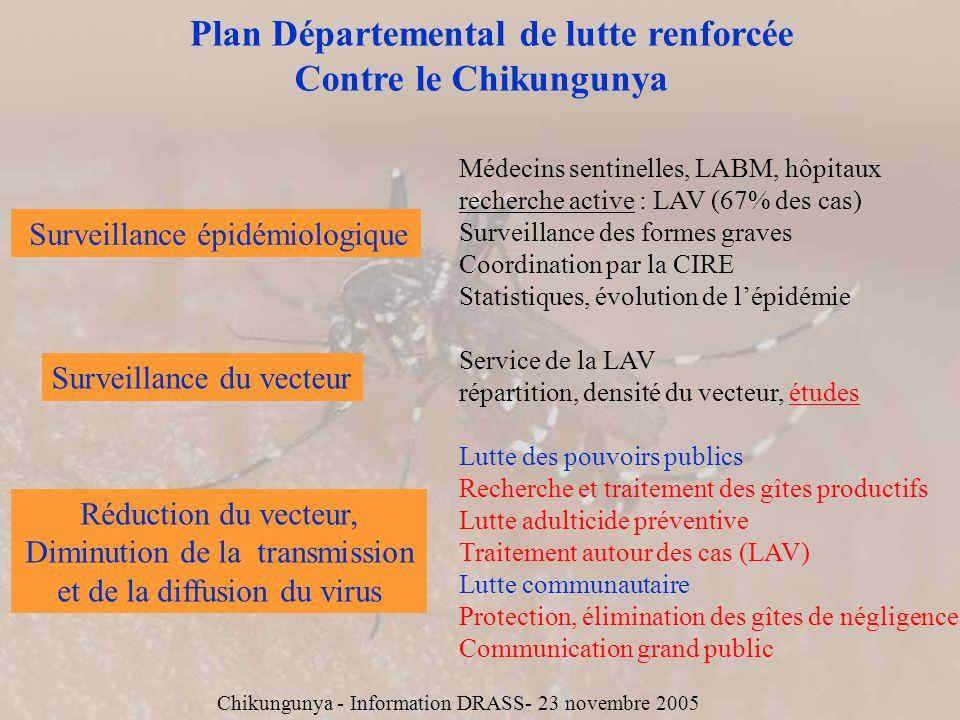 Plan Départemental de lutte renforcée