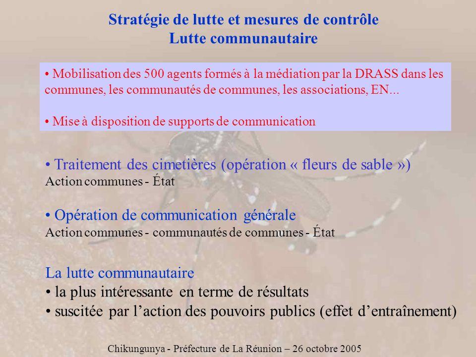 Stratégie de lutte et mesures de contrôle