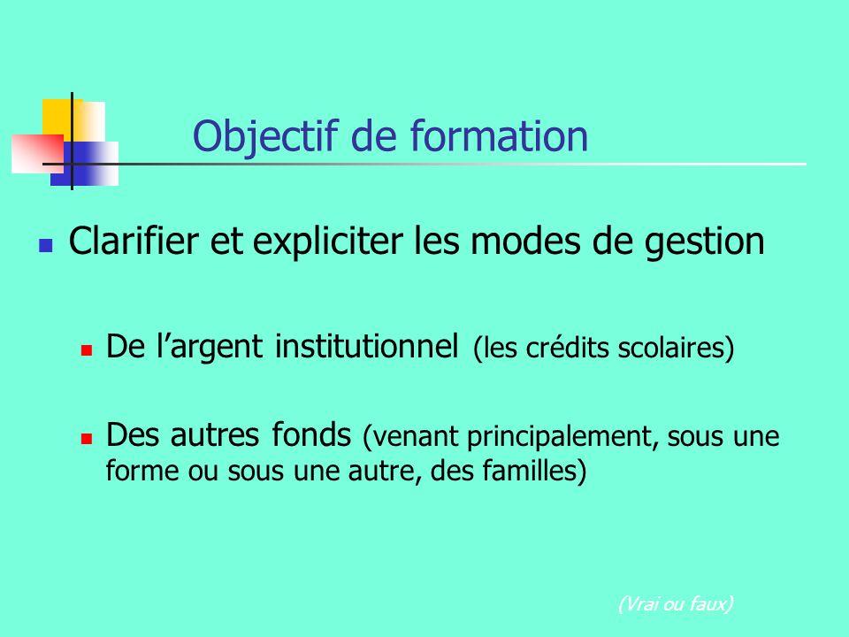 Objectif de formation Clarifier et expliciter les modes de gestion