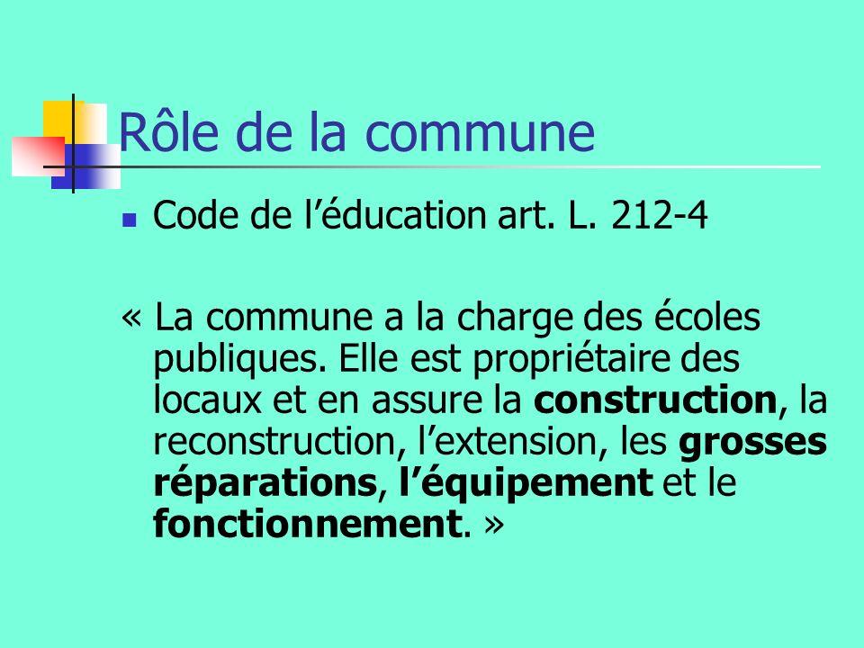 Rôle de la commune Code de l'éducation art. L. 212-4