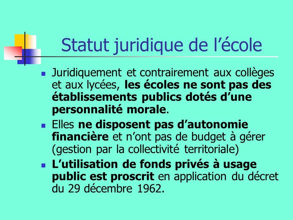 Statut juridique de l'école