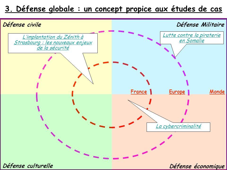 3. Défense globale : un concept propice aux études de cas