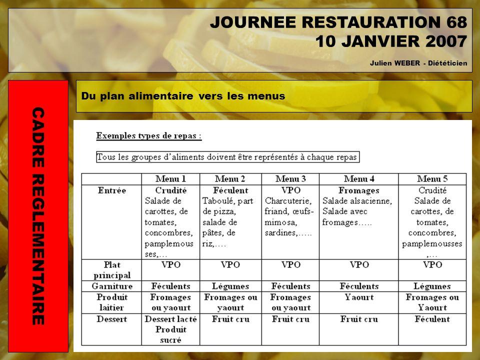 JOURNEE RESTAURATION 68 10 JANVIER 2007 CADRE REGLEMENTAIRE
