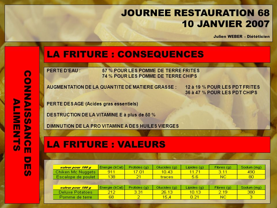 LA FRITURE : CONSEQUENCES