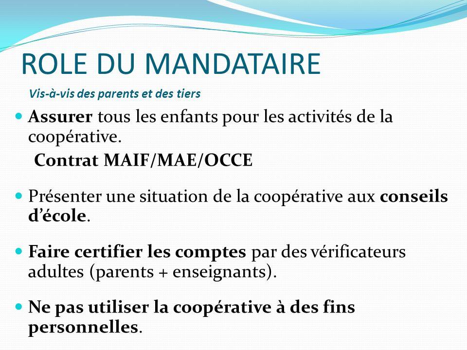 ROLE DU MANDATAIRE Vis-à-vis des parents et des tiers. Assurer tous les enfants pour les activités de la coopérative.