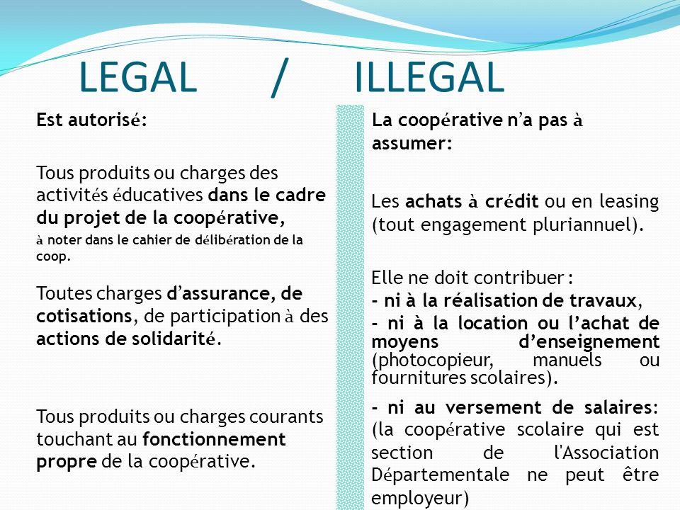 LEGAL / ILLEGAL La coopérative n'a pas à assumer: Est autorisé:
