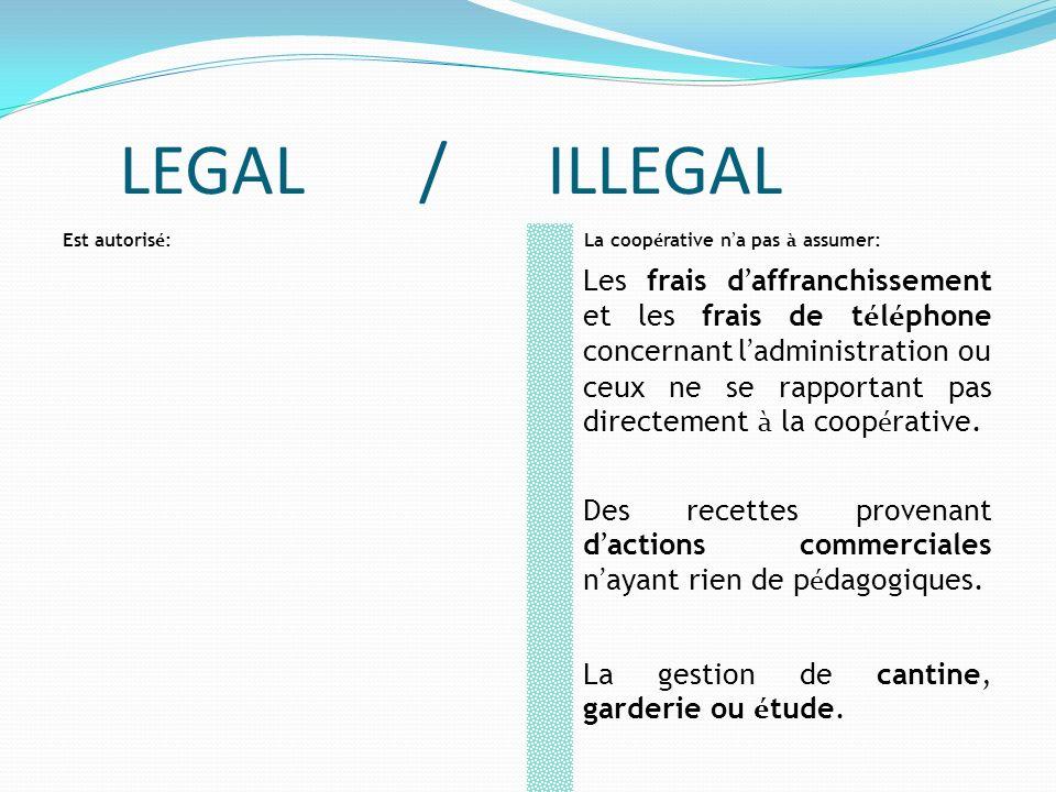 LEGAL / ILLEGAL Est autorisé: La coopérative n'a pas à assumer: