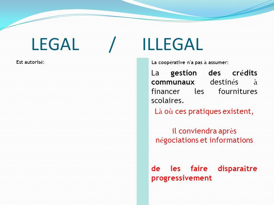 LEGAL / ILLEGALEst autorisé: La coopérative n'a pas à assumer: