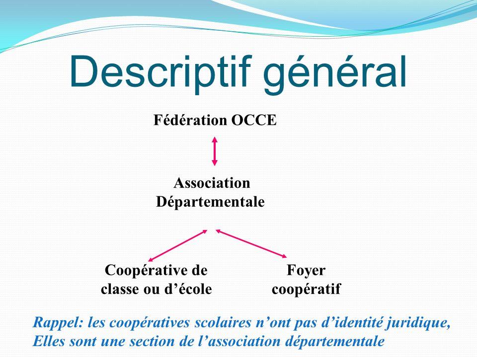 Descriptif général Fédération OCCE Association Départementale