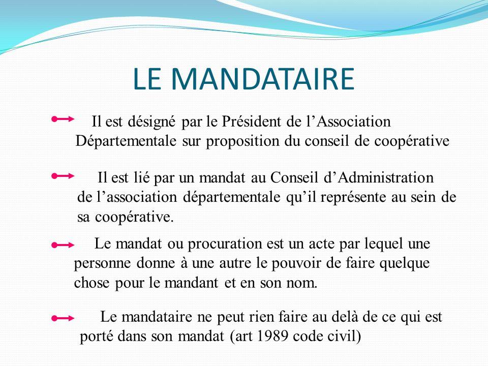 LE MANDATAIRE Il est désigné par le Président de l'Association