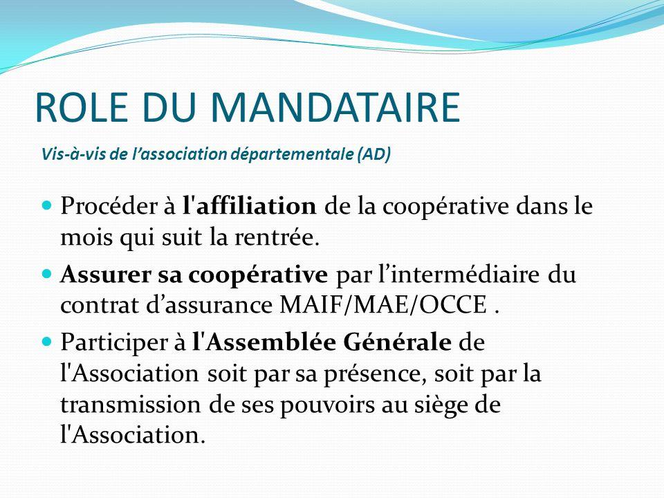 ROLE DU MANDATAIRE Vis-à-vis de l'association départementale (AD) Procéder à l affiliation de la coopérative dans le mois qui suit la rentrée.
