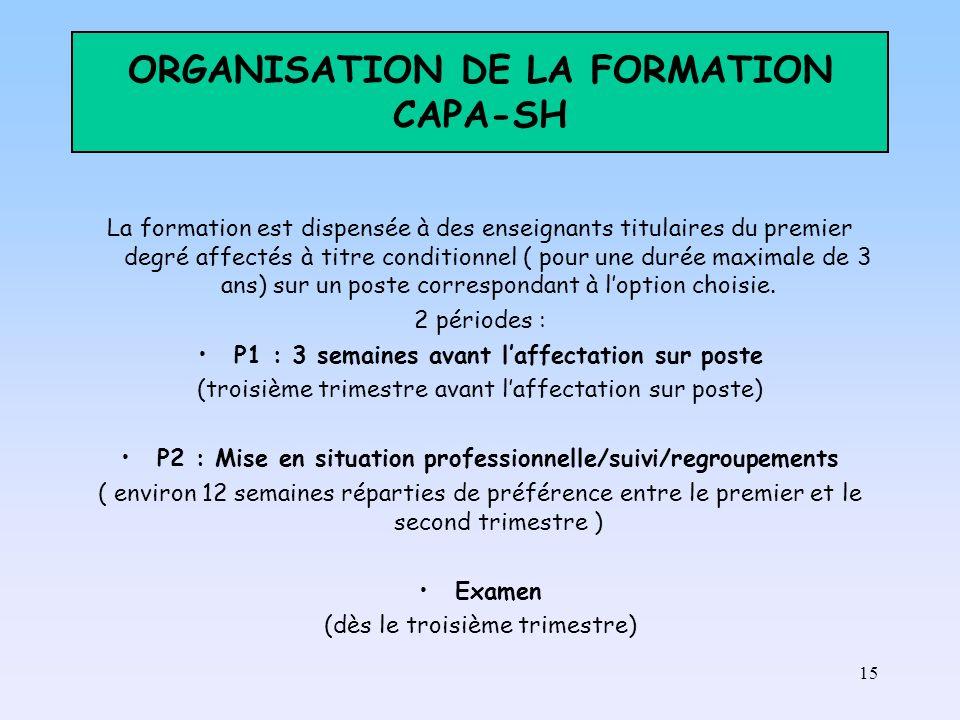 ORGANISATION DE LA FORMATION CAPA-SH