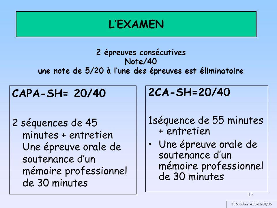 L'EXAMEN CAPA-SH= 20/40 2CA-SH=20/40