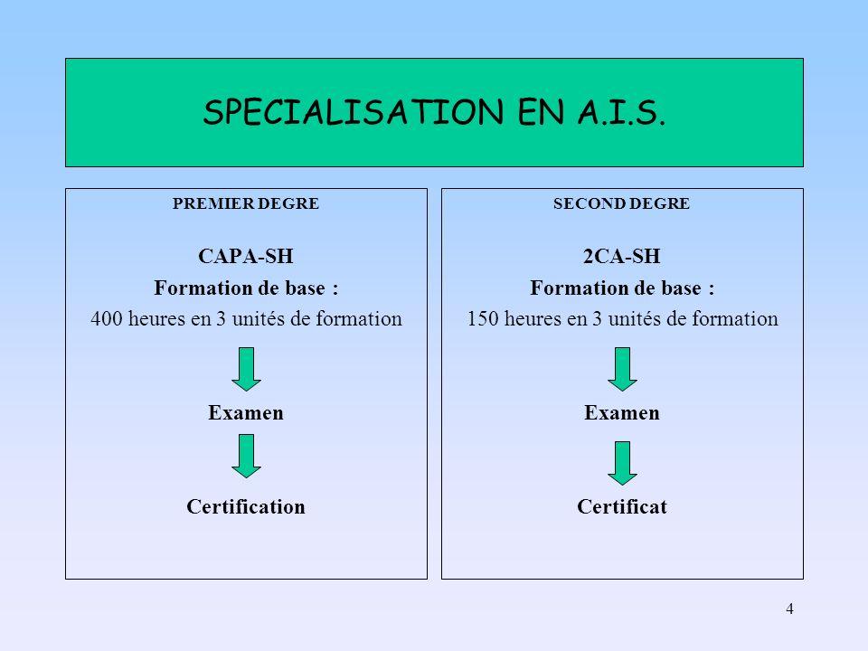 SPECIALISATION EN A.I.S. CAPA-SH Formation de base :