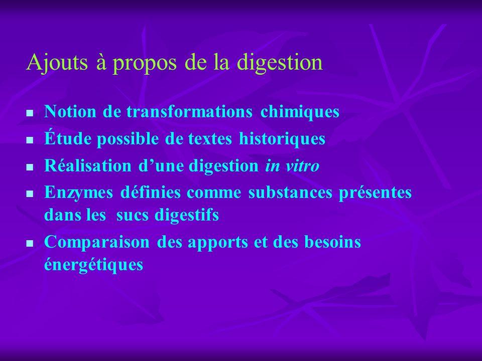 Ajouts à propos de la digestion