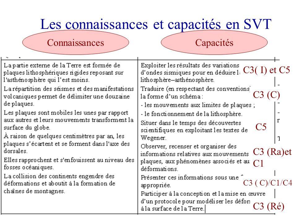 Les connaissances et capacités en SVT