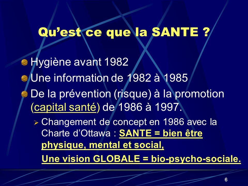 Qu'est ce que la SANTE Hygiène avant 1982