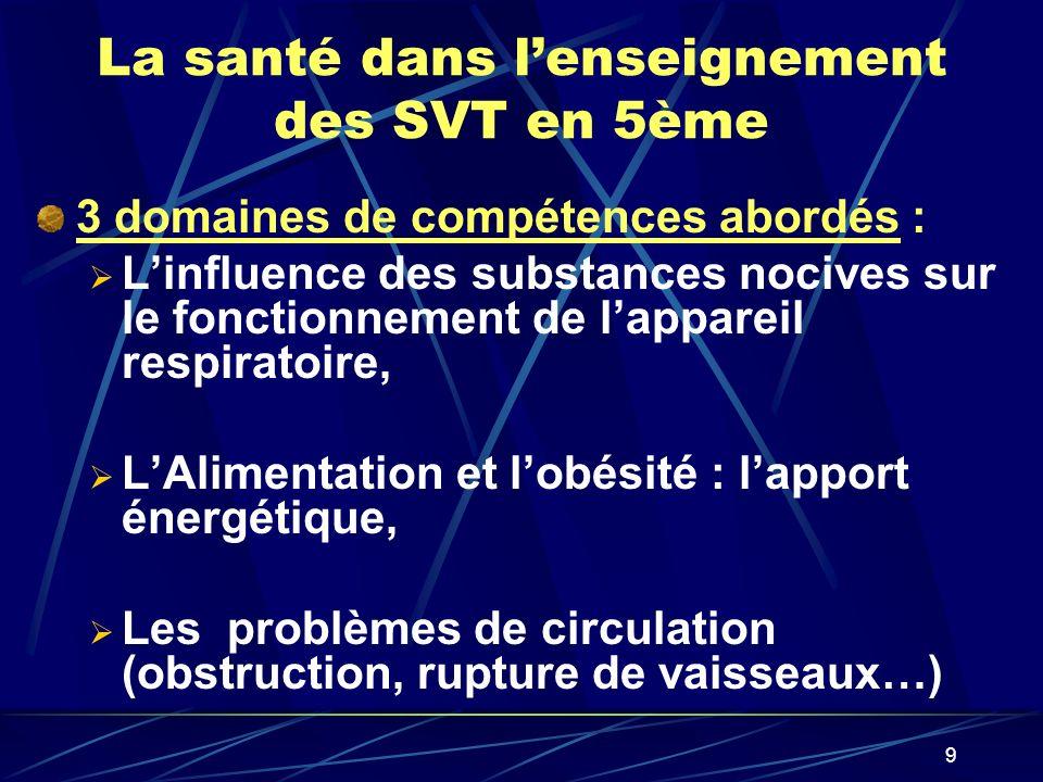 La santé dans l'enseignement des SVT en 5ème