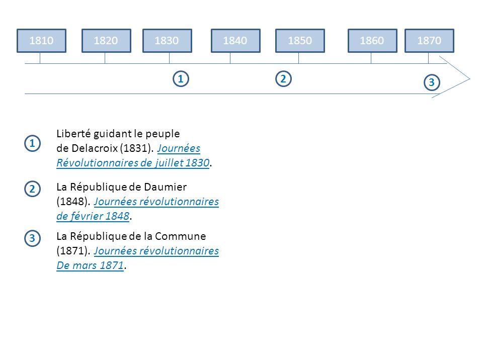 18101820. 1830. 1840. 1850. 1860. 1870. 1. 2. 3. Liberté guidant le peuple. de Delacroix (1831). Journées.