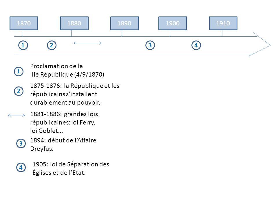 18701880. 1890. 1900. 1910. 1. 2. 3. 4. Proclamation de la. IIIe République (4/9/1870) 1. 1875-1876: la République et les.