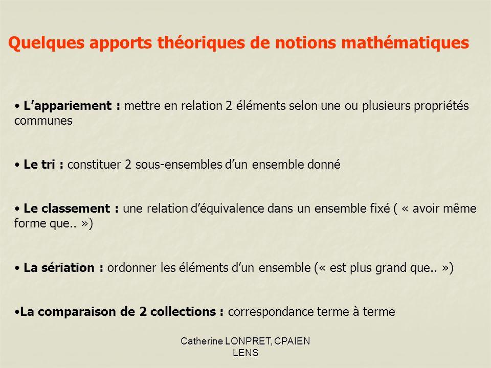 Quelques apports théoriques de notions mathématiques