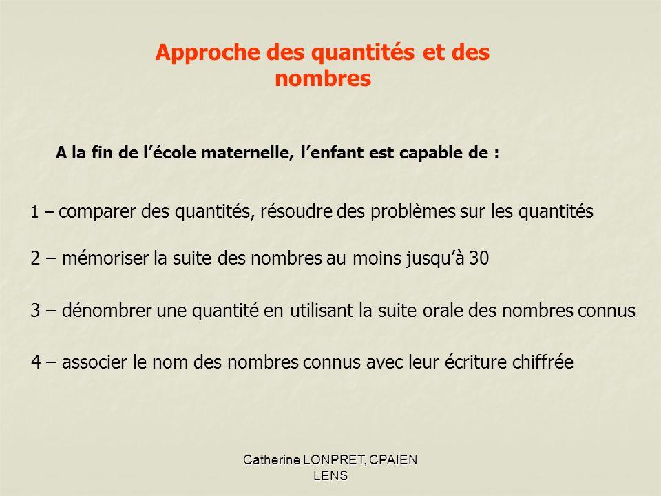Approche des quantités et des nombres