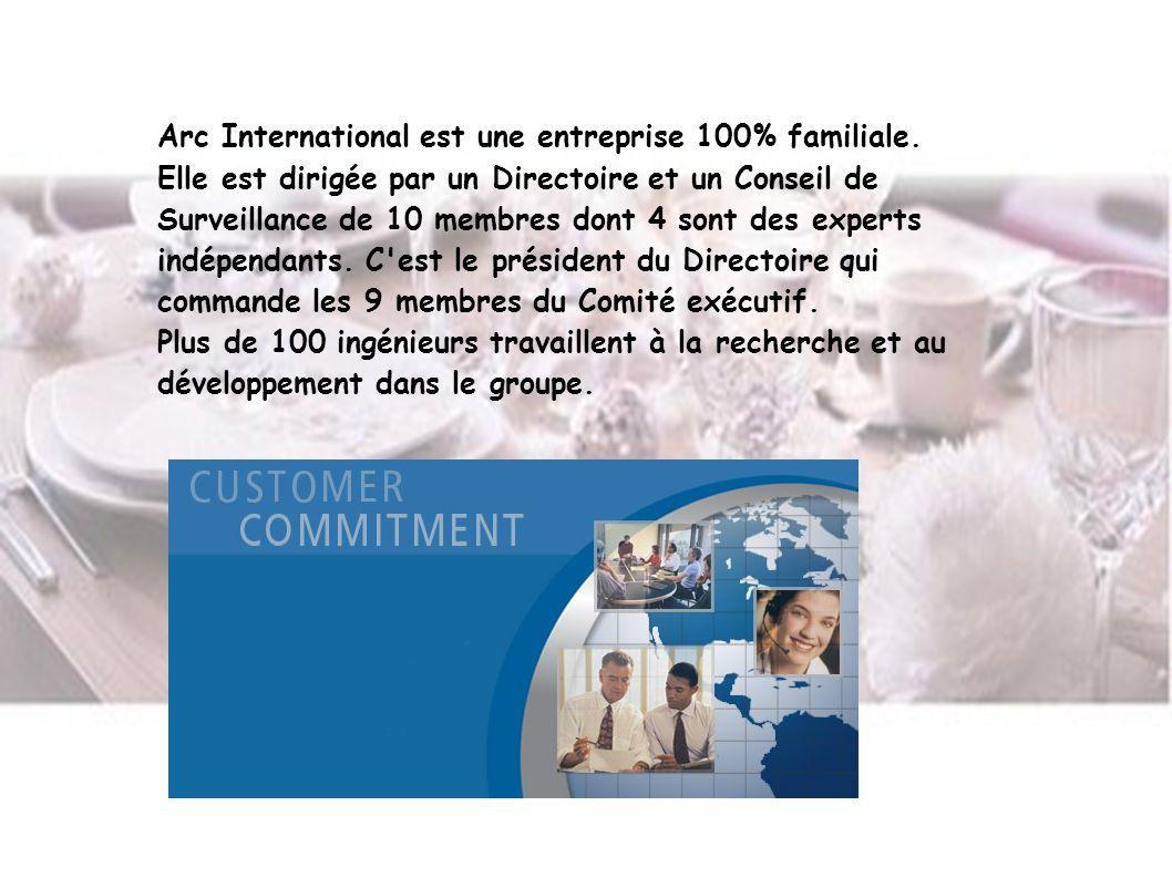 Arc International est une entreprise 100% familiale.