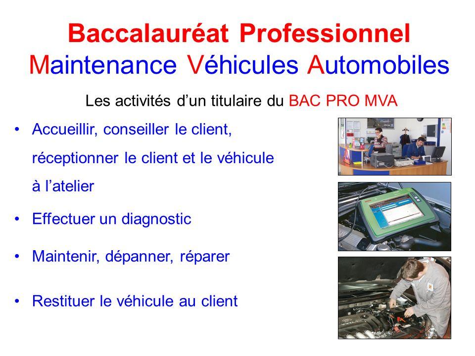 Baccalauréat Professionnel Maintenance Véhicules Automobiles