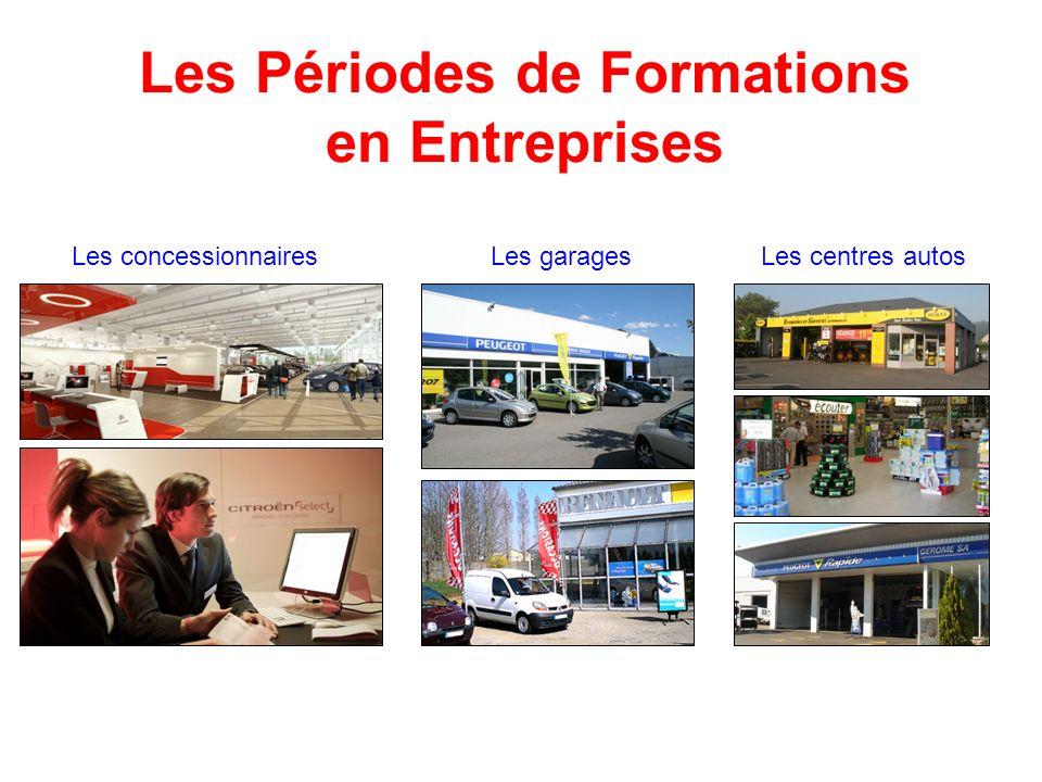 Les Périodes de Formations en Entreprises