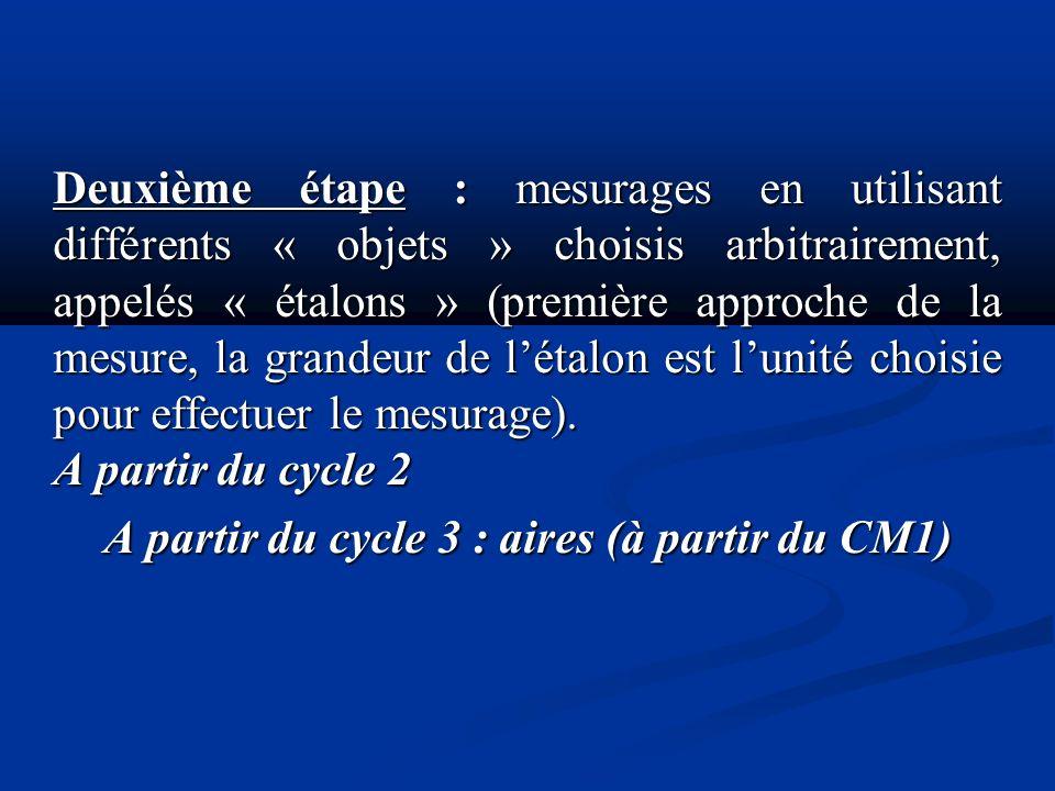 A partir du cycle 3 : aires (à partir du CM1)