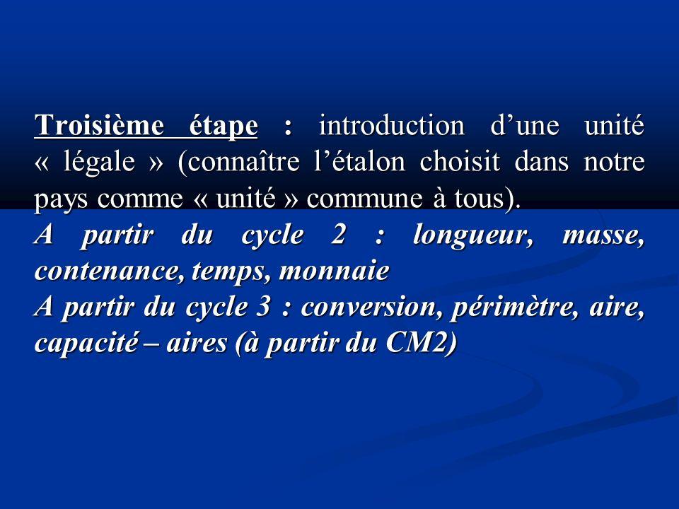 Troisième étape : introduction d'une unité « légale » (connaître l'étalon choisit dans notre pays comme « unité » commune à tous).