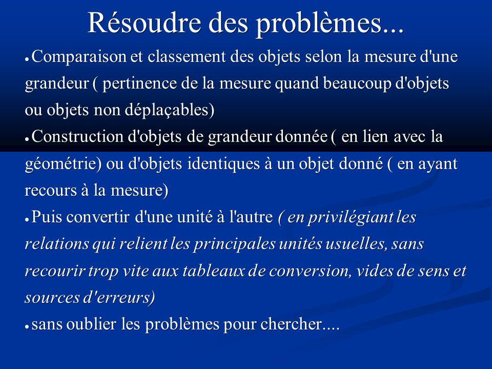 Résoudre des problèmes...
