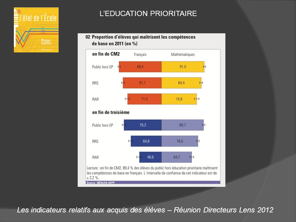 L'EDUCATION PRIORITAIRE