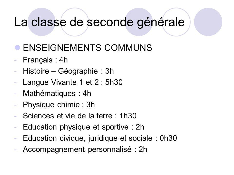 La classe de seconde générale