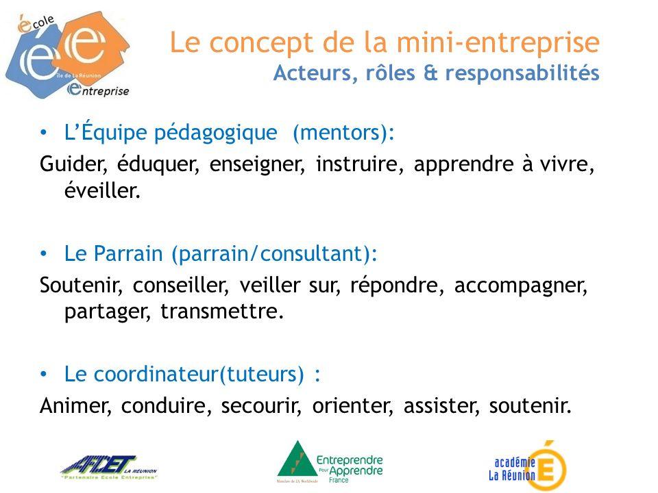 Le concept de la mini-entreprise
