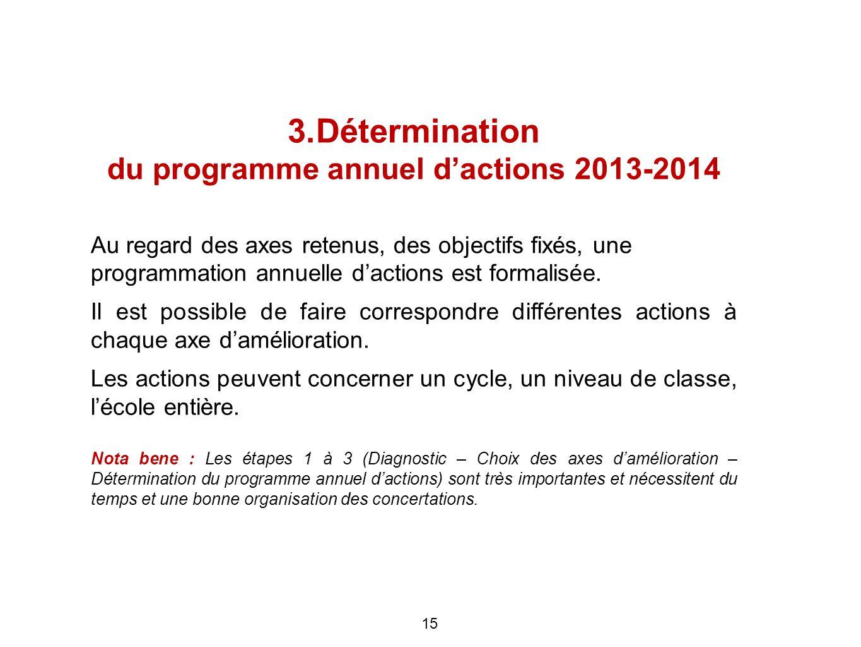 du programme annuel d'actions 2013-2014