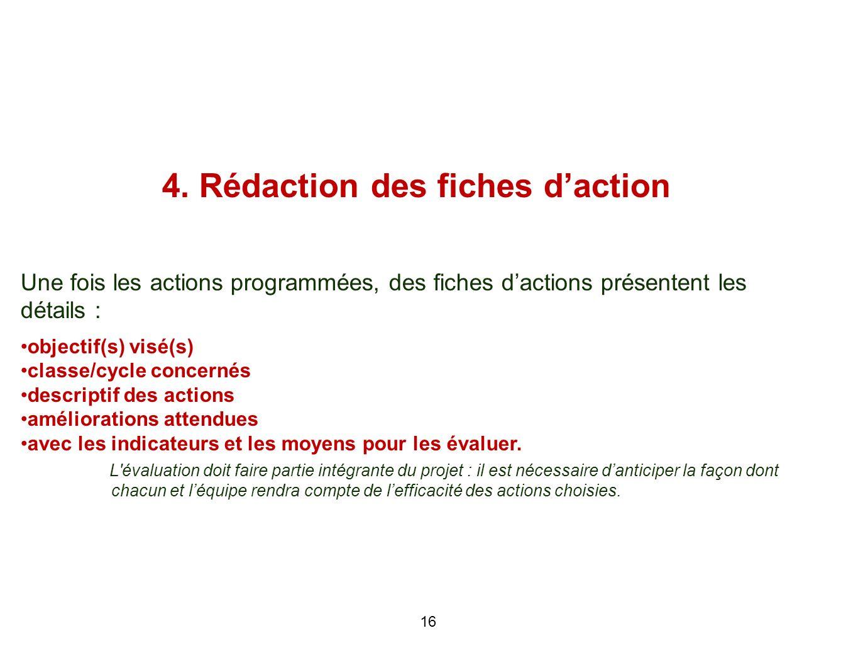 4. Rédaction des fiches d'action