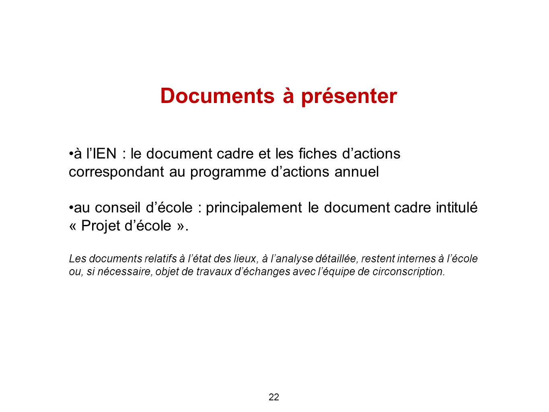 Documents à présenterà l'IEN : le document cadre et les fiches d'actions correspondant au programme d'actions annuel.