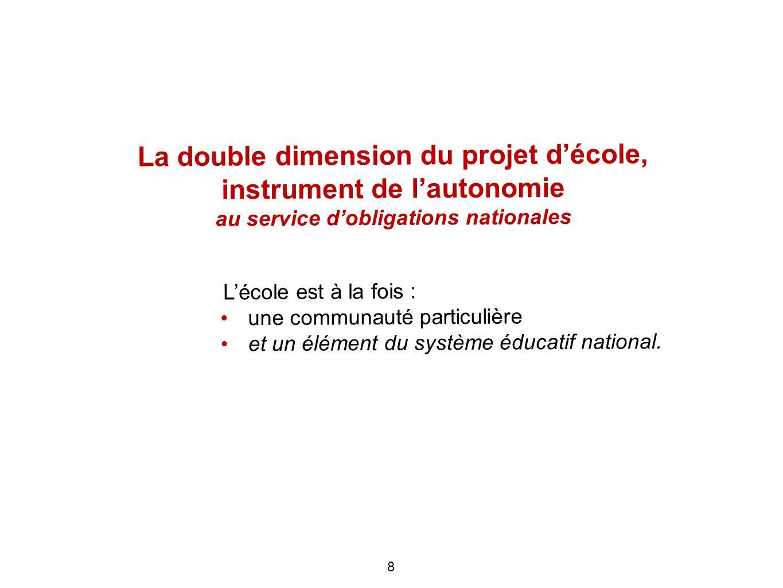 La double dimension du projet d'école, instrument de l'autonomie