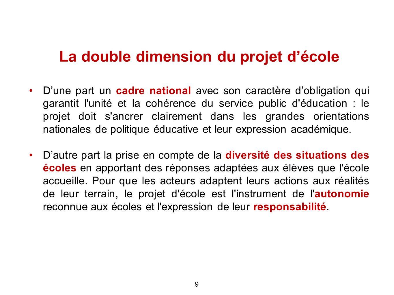 La double dimension du projet d'école