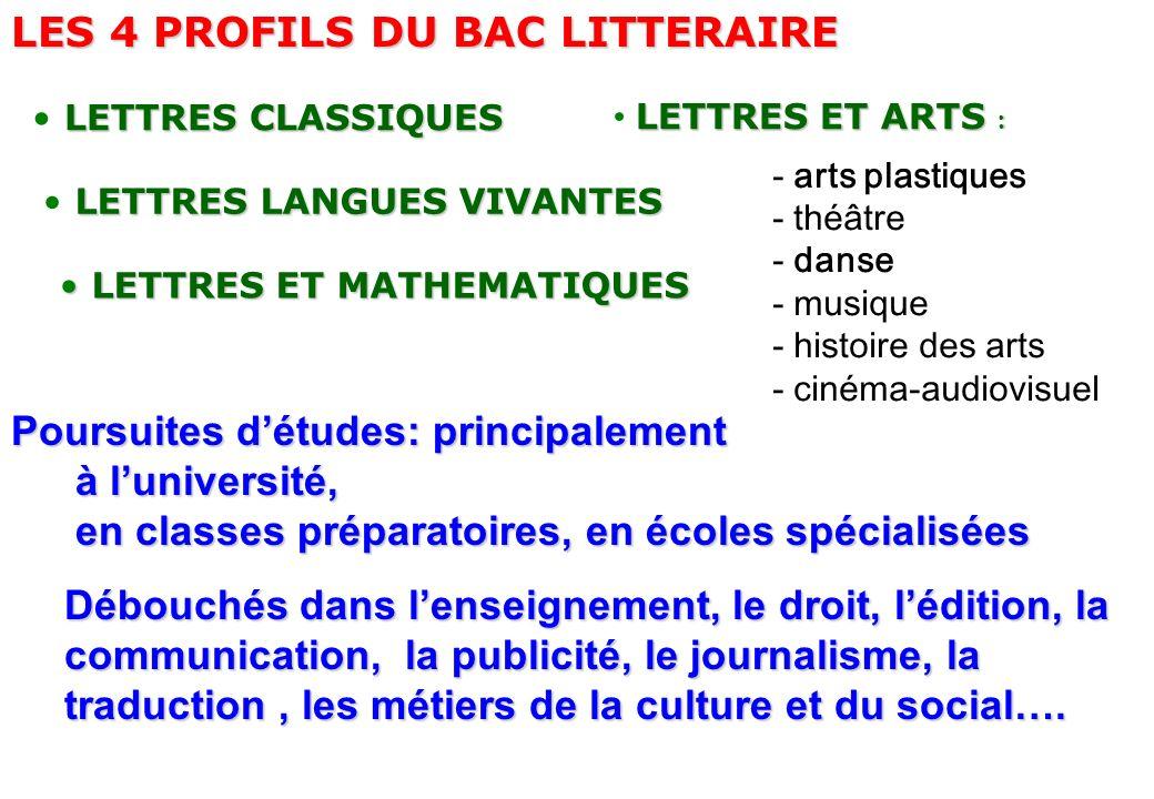 LES 4 PROFILS DU BAC LITTERAIRE
