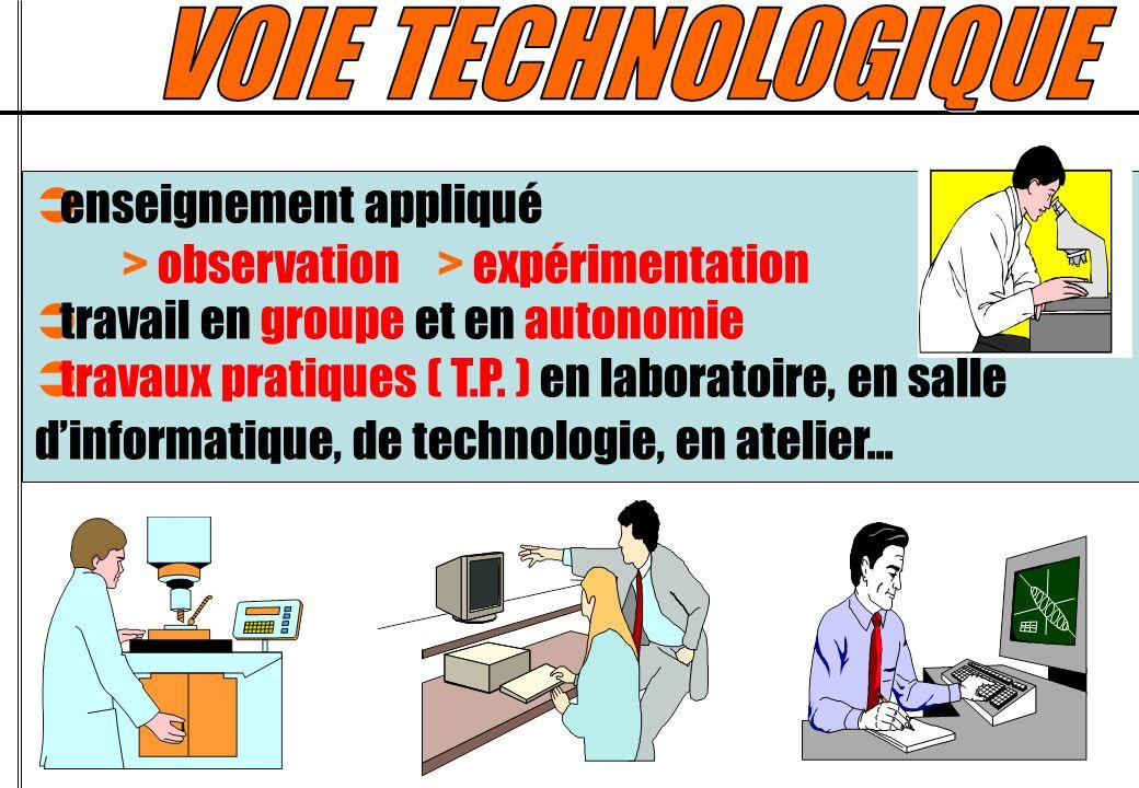 VOIE TECHNOLOGIQUE enseignement appliqué