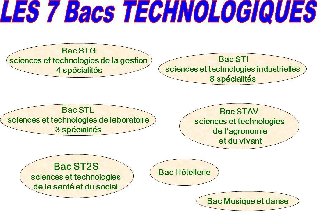 LES 7 Bacs TECHNOLOGIQUES