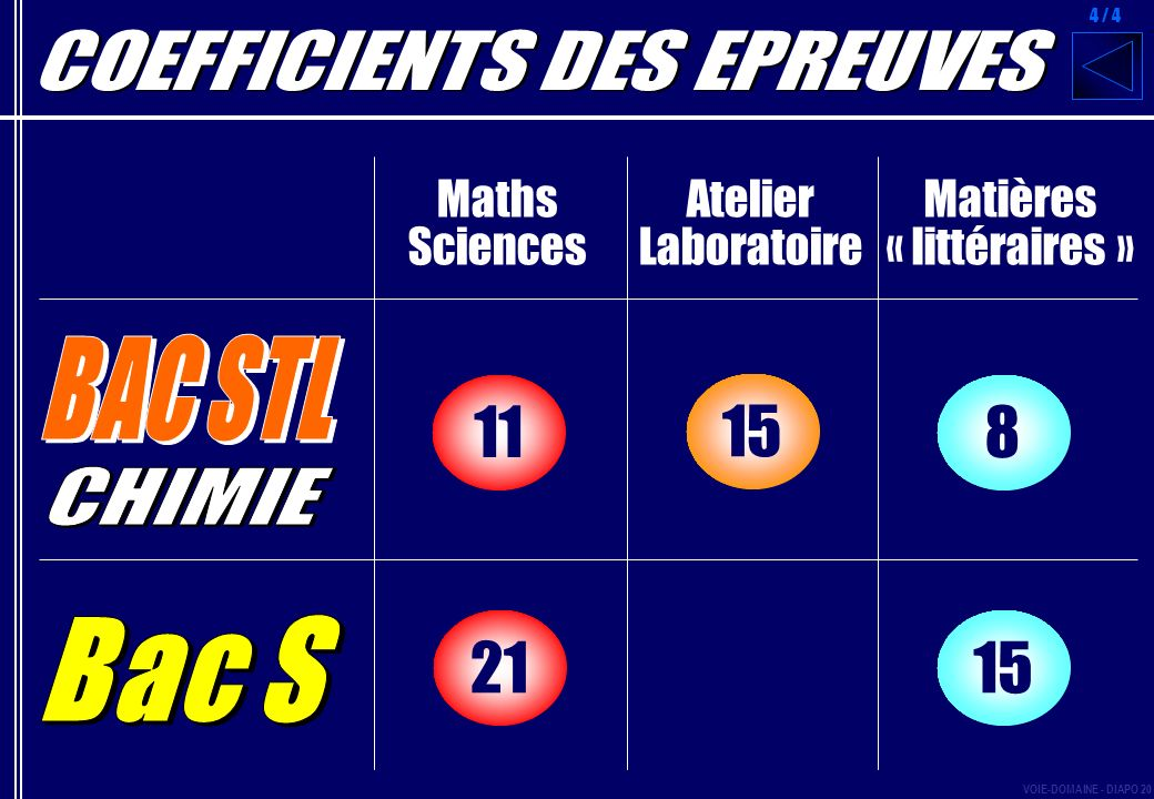 COEFFICIENTS DES EPREUVES