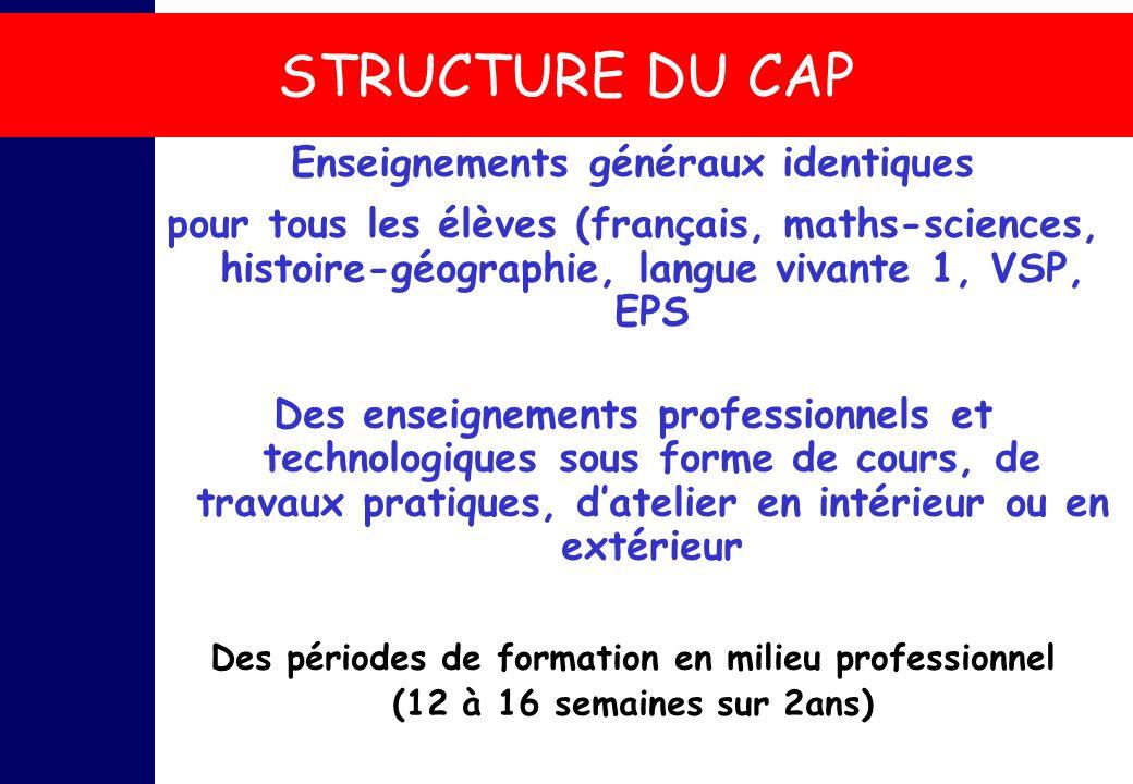STRUCTURE DU CAP Enseignements généraux identiques