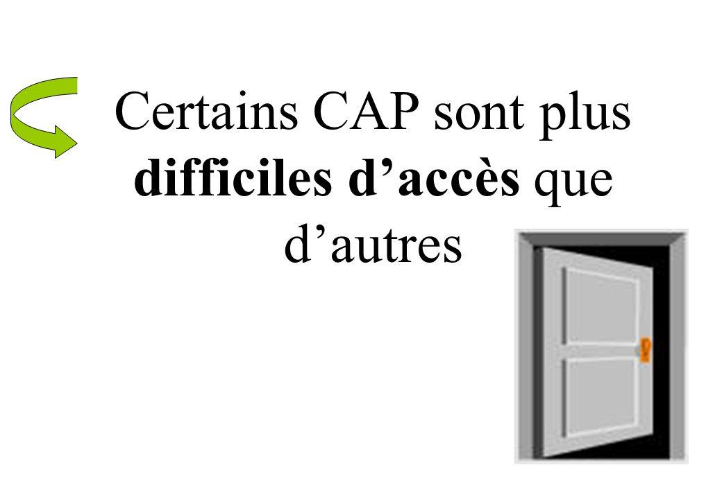 Certains CAP sont plus difficiles d'accès que d'autres