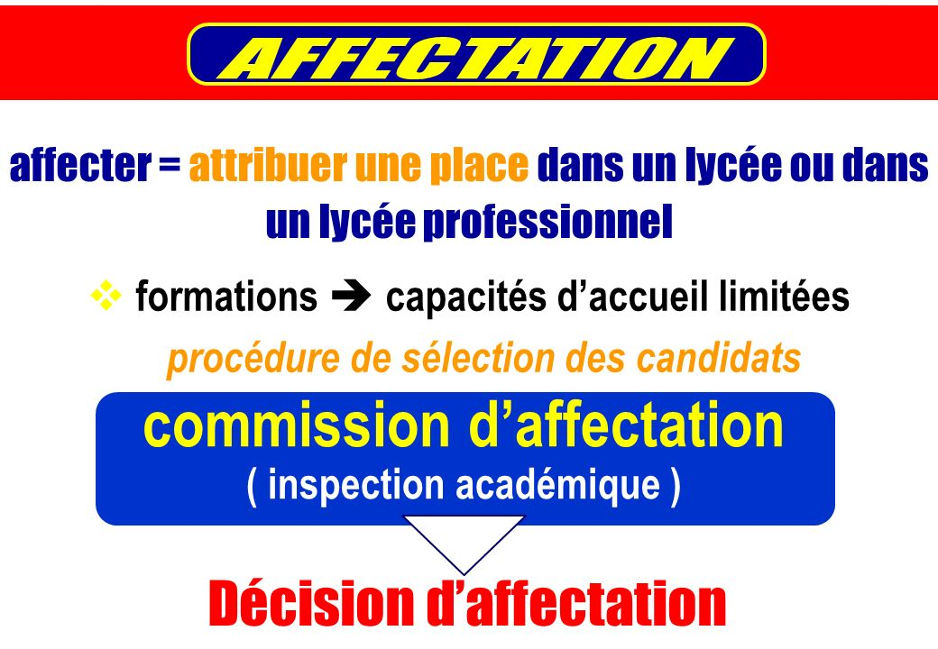 commission d'affectation