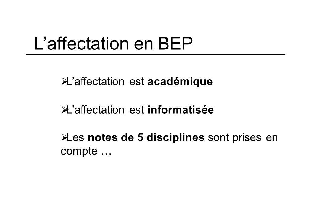 L'affectation en BEP L'affectation est académique